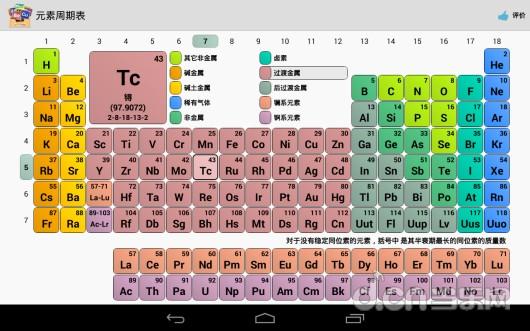 材料, 电磁, 原子核性质及化学性质  3) 每种元素的电子层结构图  4)